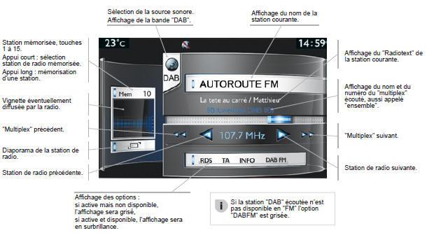 peugeot 2008 radio m dias cran tactile audio et t l matique manuel du conducteur. Black Bedroom Furniture Sets. Home Design Ideas