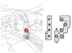 citro n c4 aircross bo te de vitesses cvt conduite manuel du conducteur citro n c4 aircross. Black Bedroom Furniture Sets. Home Design Ideas