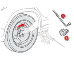 roue de secours homogène