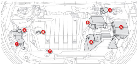 citro n c4 aircross moteurs diesel v rifications manuel du conducteur citro n c4 aircross. Black Bedroom Furniture Sets. Home Design Ideas