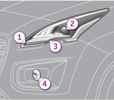 ampoule ford kuga feux de jour leds pour ford kuga de 2013 drl feux pack headlights xenon. Black Bedroom Furniture Sets. Home Design Ideas