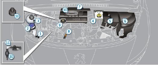 peugeot 3008 moteurs diesel v rifications manuel du conducteur peugeot 3008. Black Bedroom Furniture Sets. Home Design Ideas